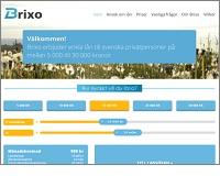 Brixo - Låna upp till 30 000 kronor i 48 månader