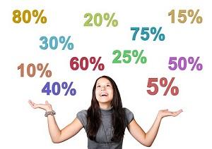 Kontokrediter - Ränta och avgifter